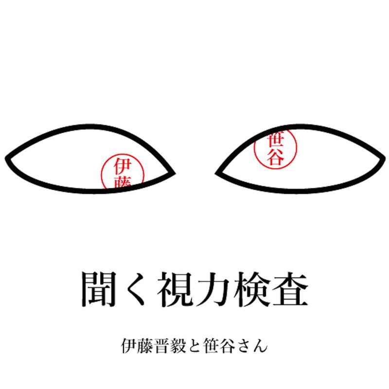 聞く視力検査