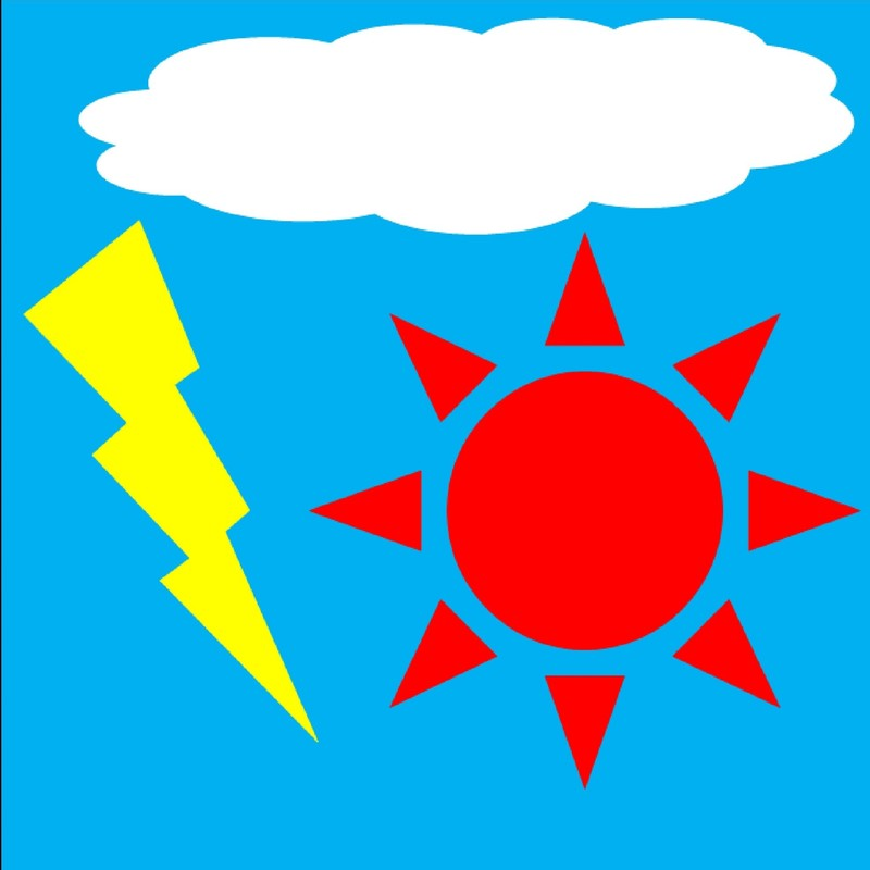 The junk weather sign