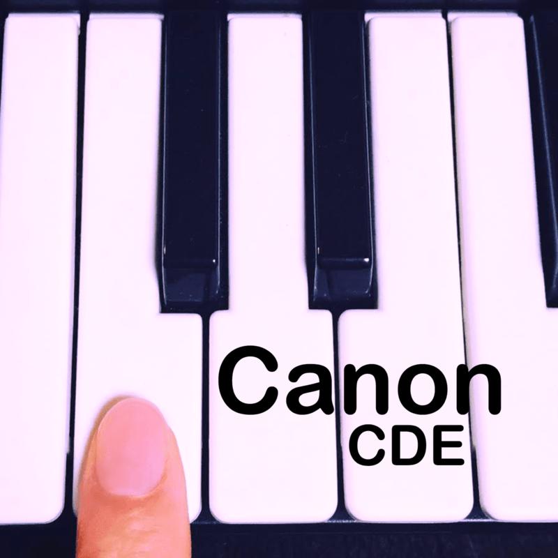 Canon CDE